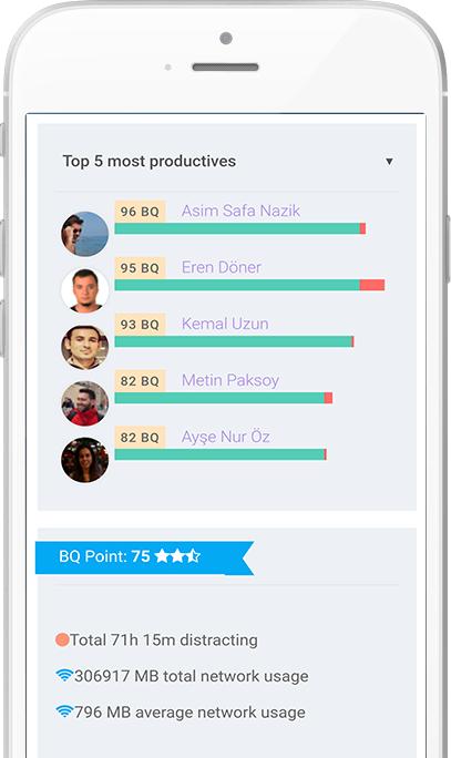 Berqun personel takip programı mobil uyumlu arayüzü ile personel performans seviyelerini görüntüler